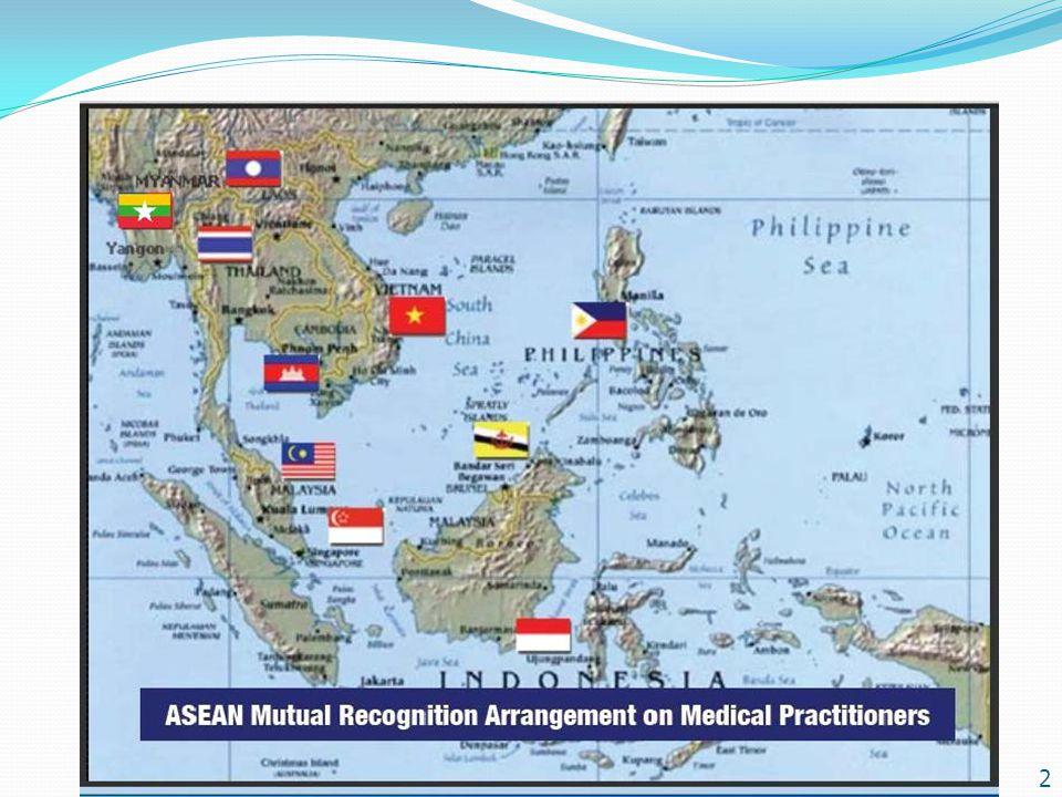 แนวทางการบรรยาย ประวัติ ที่มาของอาเซียน การดำเนินการในระดับประเทศ สำหรับ AEC ข้อตกลงสำหรับแพทย์ บทบาทแพทยสภากับข้อตกลงสำหรับแพทย์ ผลกระทบด้านการแพทย์ การสาธารณสุข การเตรียมและปรับตัวของแพทยสภา 3
