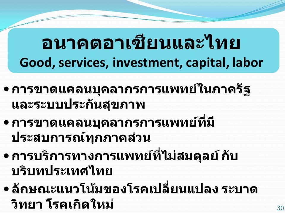 อนาคตอาเซียนและไทย Good, services, investment, capital, labor การขาดแคลนบุคลากรการแพทย์ในภาครัฐ และระบบประกันสุขภาพ การขาดแคลนบุคลากรการแพทย์ที่มี ประสบการณ์ทุกภาคส่วน การบริการทางการแพทย์ที่ไม่สมดุลย์ กับ บริบทประเทศไทย ลักษณะแนวโน้มของโรคเปลี่ยนแปลง ระบาด วิทยา โรคเกิดใหม่ การทำเวชปฎิบัติที่ผิดกฎหมาย ขาดจริยธรรม เพิ่มความเสี่ยงทางแพทย์ 30