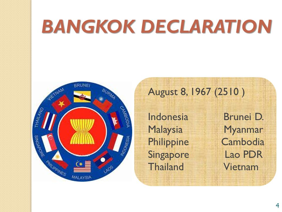 บทบาทแพทยสภาไทยใน อาเซียน และ AEC 15