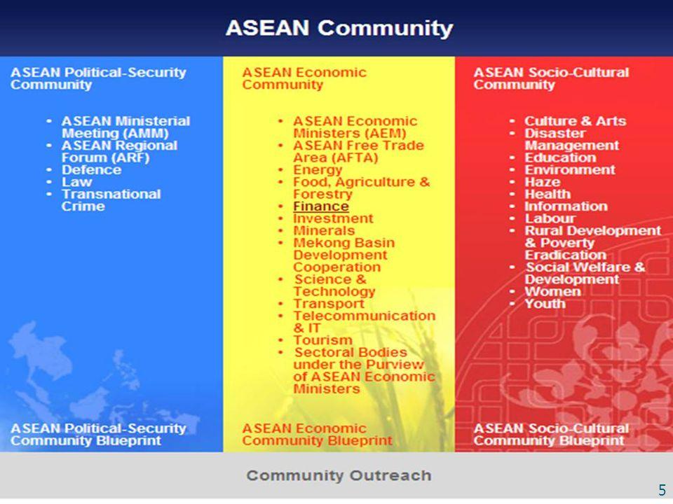 การรับรองหลักสูตรแพทยศาสตร์ ต่างประเทศและอาเซียน แพทยสภา รับรองหลักสูตรและรับรองสถาบันผลิตแพทย์ โดยกำหนดเกณฑ์มาตรฐานเช่นเดียวกับในประเทศไทย 36