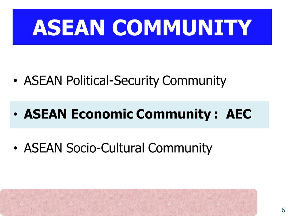 ASEAN COMMUNITY ASEAN Political-Security Community ASEAN Economic Community : AEC ASEAN Socio-Cultural Community 6