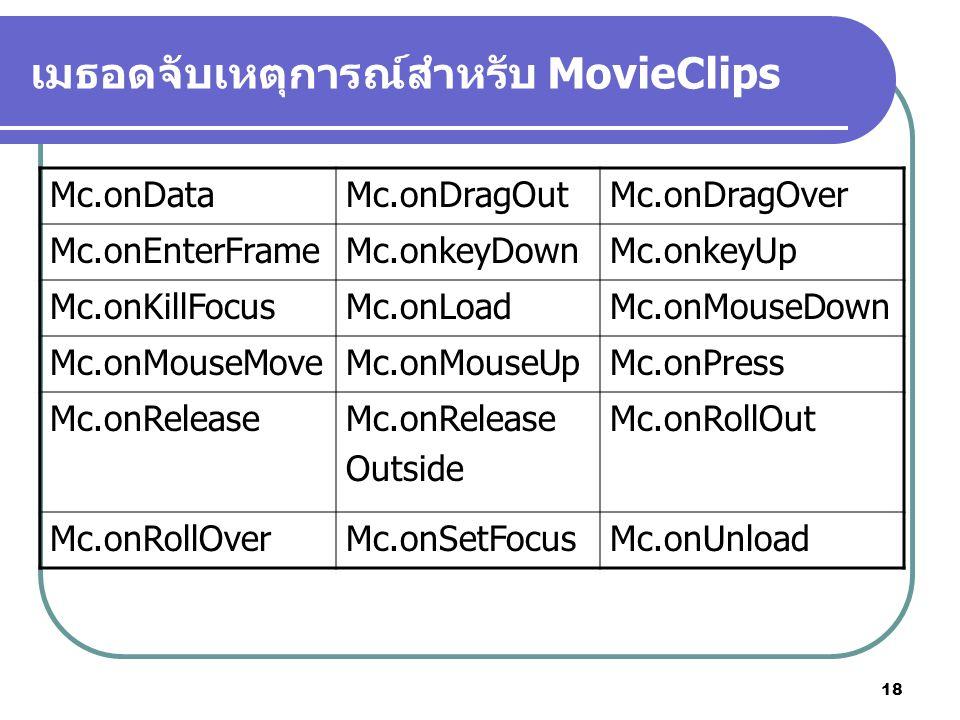 18 เมธอดจับเหตุการณ์สำหรับ MovieClips Mc.onDataMc.onDragOutMc.onDragOver Mc.onEnterFrameMc.onkeyDownMc.onkeyUp Mc.onKillFocusMc.onLoadMc.onMouseDown Mc.onMouseMoveMc.onMouseUpMc.onPress Mc.onRelease Outside Mc.onRollOut Mc.onRollOverMc.onSetFocusMc.onUnload