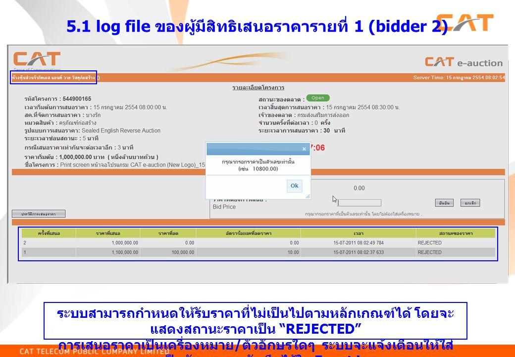 5.1 log file ของผู้มีสิทธิเสนอราคารายที่ 1 (bidder 2) ระบบสามารถกำหนดให้รับราคาที่ไม่เป็นไปตามหลักเกณฑ์ได้ โดยจะ แสดงสถานะราคาเป็น REJECTED การเสนอราคาเป็นเครื่องหมาย / ตัวอักษรใดๆ ระบบจะแจ้งเตือนให้ใส่ ราคาเป็นตัวเลขและบันทึกไว้ใน Event Log