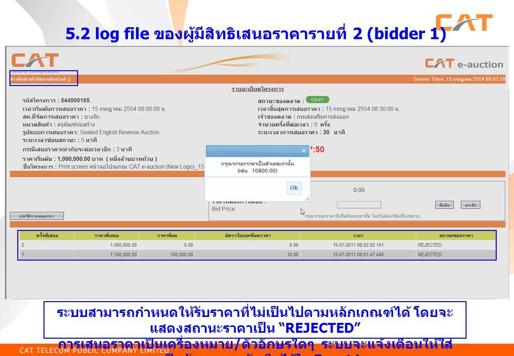 5.2 log file ของผู้มีสิทธิเสนอราคารายที่ 2 (bidder 1) ระบบสามารถกำหนดให้รับราคาที่ไม่เป็นไปตามหลักเกณฑ์ได้ โดยจะ แสดงสถานะราคาเป็น REJECTED การเสนอราคาเป็นเครื่องหมาย / ตัวอักษรใดๆ ระบบจะแจ้งเตือนให้ใส่ ราคาเป็นตัวเลขและบันทึกไว้ใน Event Log
