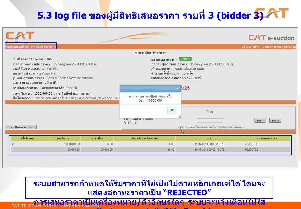 5.3 log file ของผู้มีสิทธิเสนอราคา รายที่ 3 (bidder 3) ระบบสามารถกำหนดให้รับราคาที่ไม่เป็นไปตามหลักเกณฑ์ได้ โดยจะ แสดงสถานะราคาเป็น REJECTED การเสนอราคาเป็นเครื่องหมาย / ตัวอักษรใดๆ ระบบจะแจ้งเตือนให้ใส่ ราคาเป็นตัวเลขและบันทึกไว้ใน Event Log