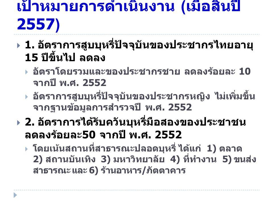 เป้าหมายการดำเนินงาน (เมื่อสิ้นปี 2557)  1. อัตราการสูบบุหรี่ปัจจุบันของประชากรไทยอายุ 15 ปีขึ้นไป ลดลง  อัตราโดยรวมและของประชากรชาย ลดลงร้อยละ 10 จ