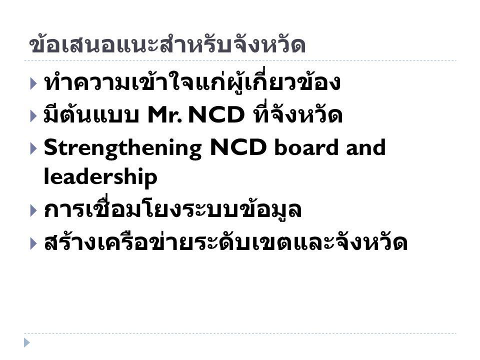 ข้อเสนอแนะสำหรับจังหวัด  ทำความเข้าใจแก่ผู้เกี่ยวข้อง  มีต้นแบบ Mr. NCD ที่จังหวัด  Strengthening NCD board and leadership  การเชื่อมโยงระบบข้อมูล