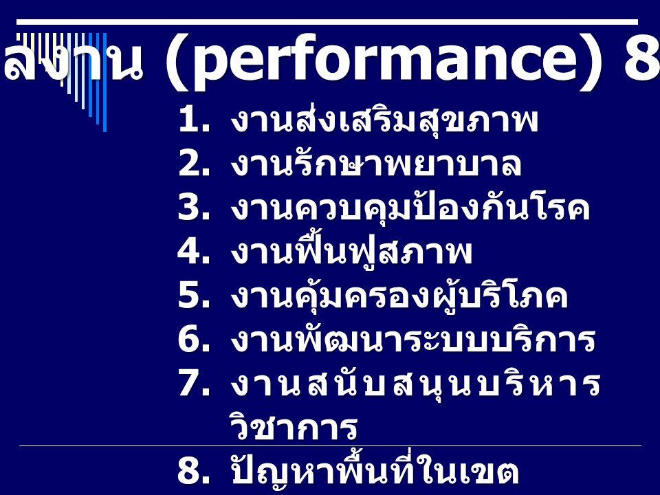 ผลงาน (performance) 8 ด้าน 1. งานส่งเสริมสุขภาพ 2. งานรักษาพยาบาล 3. งานควบคุมป้องกันโรค 4. งานฟื้นฟูสภาพ 5. งานคุ้มครองผู้บริโภค 6. งานพัฒนาระบบบริกา