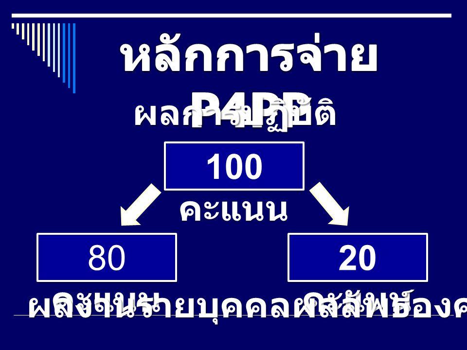 เกณฑ์คะแนน 5 ระดับ พอใช้ = 76 – 80 คะแนน ๆ ละ 20 บาท = 1,600 บาท ดี = 81 – 85 คะแนน ๆ ละ 30 บาท = 2,520 บาท ดีมาก = 86 – 90 คะแนน ๆ ละ 40 บาท = 3,600 บาท ดีเด่น = 91 - 95 คะแนน ๆ ละ 50 บาท = 4,750 บาท ดีเยี่ยม = 96 – 100 คะแนน ๆ ละ 60 บาท = 6,000 บาท ต้องปรับปรุงเพื่อรับค่าตอบแทน = ต่ำกว่า 75 คะแนน
