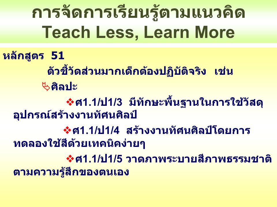 การจัดการเรียนรู้ตามแนวคิด Teach Less, Learn More  สังคม  ส 1.2/ ป 1/1 บำเพ็ญประโยชน์ต่อวัดหรือศาสน สถานที่ตนนับถือ  ส 1.2/ ป 1/2 แสดงตนเป็พุทธมากะหรือหรือ แสดงตนศาสนิกที่ตนนับถือ  ส 1.2/ ป 1/3 ปฏิบัติตนในศาสนพิธี พิธีกรรม และวันสำคัญทางศาสนาตามที่ กำหนดไว้ถูกต้อง