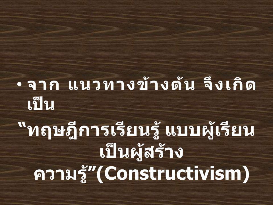จาก แนวทางข้างต้น จึงเกิด เป็น ทฤษฎีการเรียนรู้ แบบผู้เรียน เป็นผู้สร้าง ความรู้ (Constructivism)