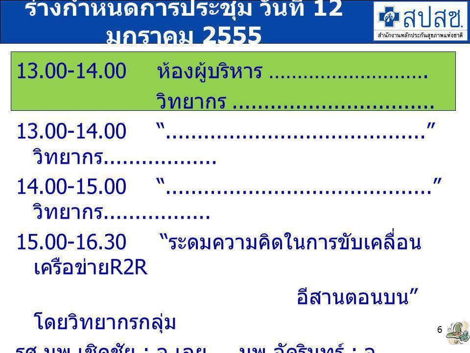 13.00-14.00 ห้องผู้บริหาร ………………………. วิทยากร................................