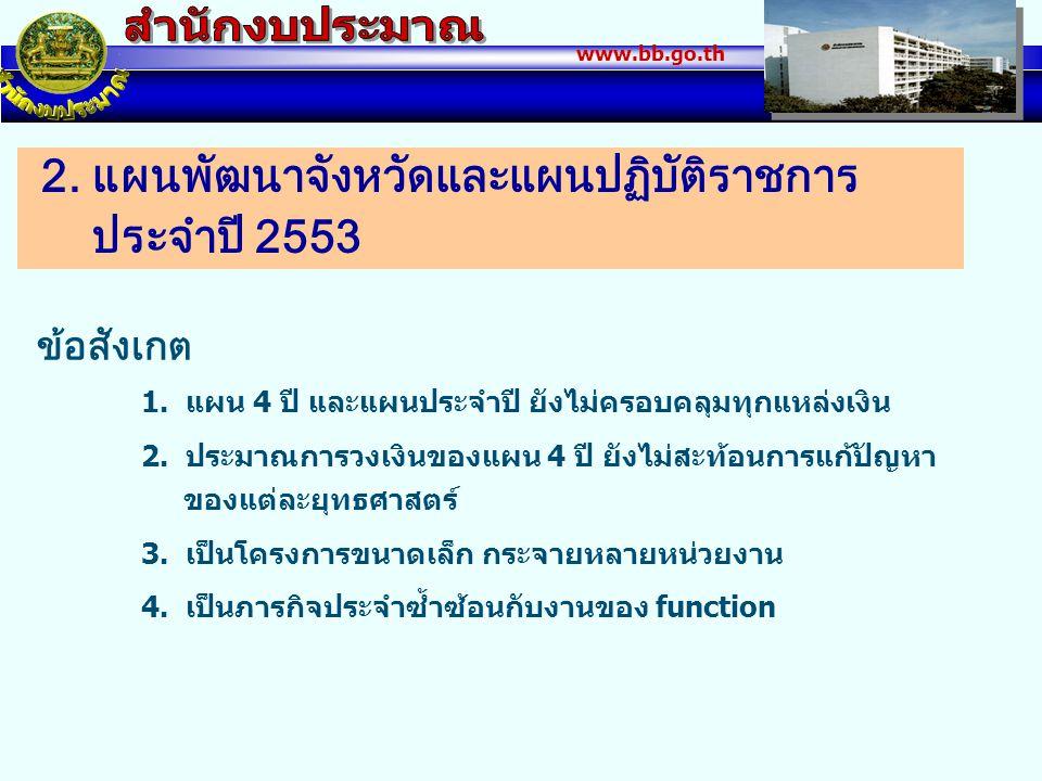 www.bb.go.th 2. แผนพัฒนาจังหวัดและแผนปฏิบัติราชการ ประจำปี 2553 ข้อสังเกต 1.