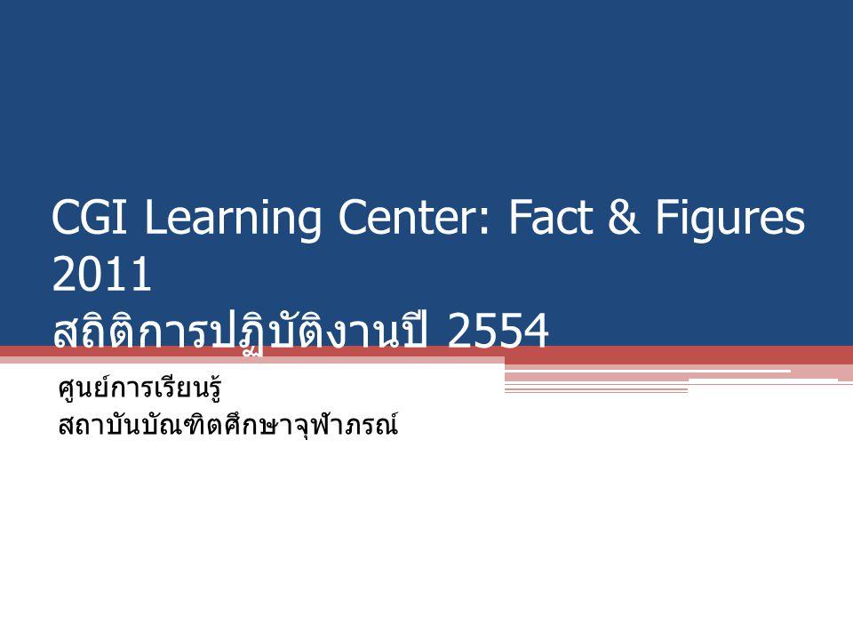CGI Learning Center: Fact & Figures 2011 สถิติการปฏิบัติงานปี 2554 ศูนย์การเรียนรู้ สถาบันบัณฑิตศึกษาจุฬาภรณ์