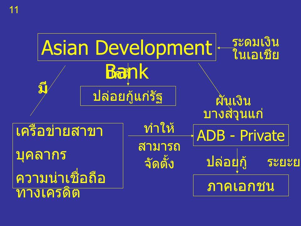 11 Asian Development Bank ปล่อยกู้แก่รัฐ ระดมเงิน ในเอเชีย ผันเงิน บางส่วนแก่ ADB - Private ภาคเอกชน เครือข่ายสาขา บุคลากร ความน่าเชื่อถือ ทางเครดิต ทำให้ สามารถ จัดตั้ง ปล่อยกู้ ระยะยาวแก่ มี ปกติ