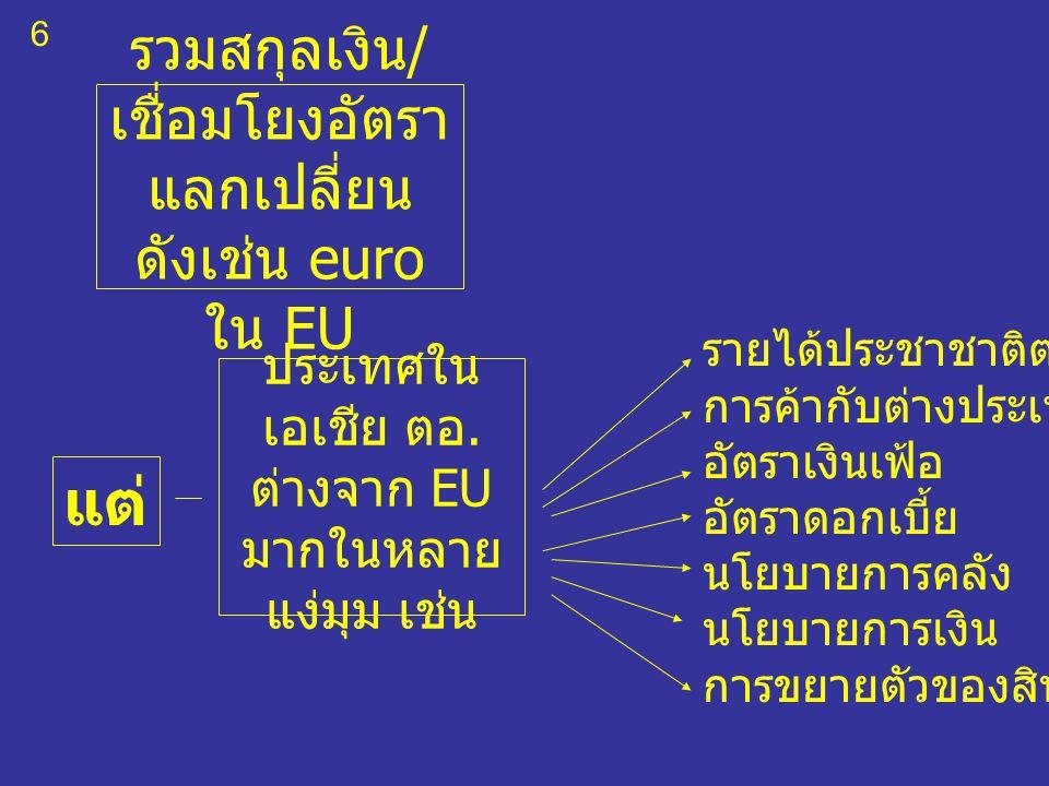 6 รวมสกุลเงิน / เชื่อมโยงอัตรา แลกเปลี่ยน ดังเช่น euro ใน EU แต่ ประเทศใน เอเชีย ตอ.