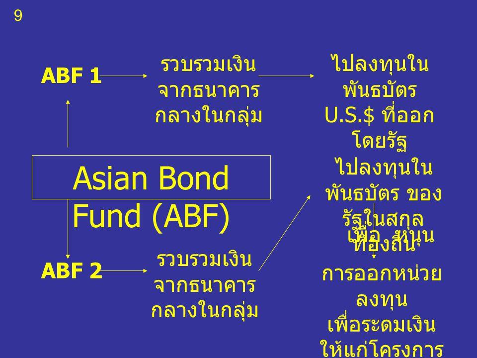 9 ไปลงทุนใน พันธบัตร U.S.$ ที่ออก โดยรัฐ ไปลงทุนใน พันธบัตร ของ รัฐในสกุล ท้องถิ่น การออกหน่วย ลงทุน เพื่อระดมเงิน ให้แก่โครงการ ของรัฐ Asian Bond Fund (ABF) รวบรวมเงิน จากธนาคาร กลางในกลุ่ม ABF 1 ABF 2 เพื่อ หนุน