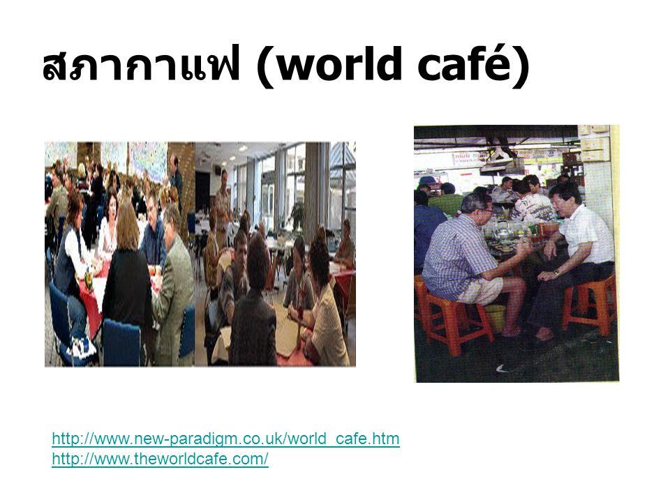 กติกาของร้านกาแฟ 1) สร้างบรรยากาศการประชุมให้สบายๆ ผ่อนคลายและ สนุก อาจใช้ ผลไม้ ขนมแทน กาแฟ – ชา ก็ได้ 2) ใช้โต๊ะแล้วนั่งรอบวง หากไม่มีโต๊ะ ก็นั่งรอบวงกับพื้นก็ ได้ กลุ่มหนึ่งๆ ประมาณ 4-8 คนไม่เกินนี้ ในแต่ละกลุ่ม ให้มีกระดาษ 1 แผ่น สำหรับให้แต่ละคนได้เขียนบันทึก / วาดภาพ ความคิดตัวเองไว้ หลังจากได้ฟังเพื่อนเล่าให้ ฟัง 3) ภายหลังการแลกเปลี่ยนไปได้สัก 10 นาที เมื่อได้ยิน สัญญา ให้เปลี่ยนโต๊ะนั่งใหม่ โดยในโต๊ะเดิมหรือวงเดิม ให้เหลือคนไว้ 2-3 คน ( เป็นเจ้าของร้านกาแฟ ) ที่จะช่วย ทำหน้าที่เล่าของเดิม และเชื่อมโยงประเด็นจากคนใหม่ๆ ( ผู้เข้าร่วมคนใหม่ นอกจากจะฟังเจ้าของร้านแล้ว ก็ สามารถดู ข้อความหรือภาพความคิดที่ถูกบันทึกไว้ เพื่อ คิดต่อก็ได้ ) 4) วนสัก 2 – 3 รอบ ( ขึ้นอยู่กับเวลา ) ก็เป็นอันจบ กระบวนการระดมความเห็นโดยใช้ สภากาแฟ - - หลังจากนั้น แต่ละกลุ่มสรุปของตัวเอง