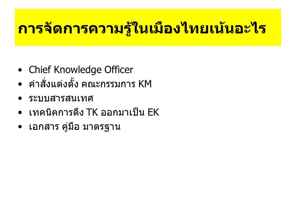 การจัดการความรู้ในเมืองไทยเน้นอะไร Chief Knowledge Officer คำสั่งแต่งตั้ง คณะกรรมการ KM ระบบสารสนเทศ เทคนิคการดึง TK ออกมาเป็น EK เอกสาร คู่มือ มาตรฐา