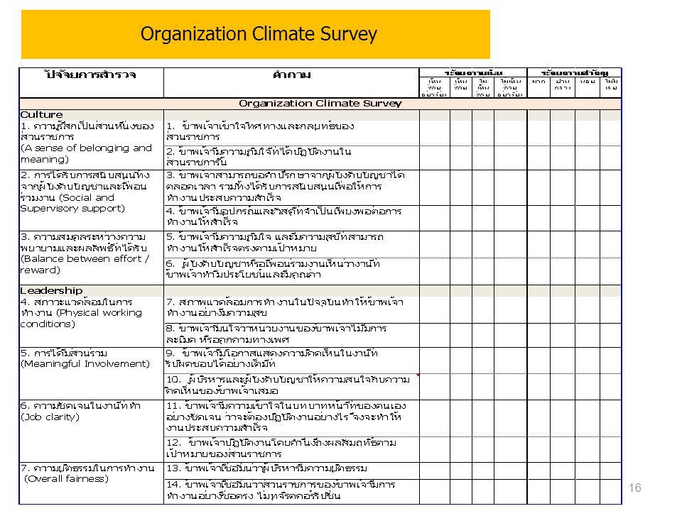 Organization Climate Survey 16