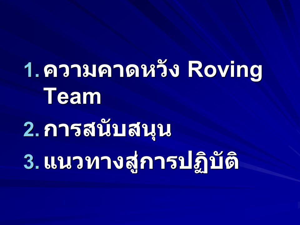 ความคาดหวัง Roving Team 1.เป้าหมาย 1.1 สถานศึกษา 1,413 โรง 1.2 บุคลากร ผอ.