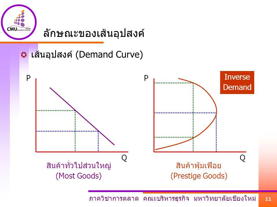 ภาควิชาการตลาด คณะบริหารธุรกิจ มหาวิทยาลัยเชียงใหม่ 11 ลักษณะของเส้นอุปสงค์  เส้นอุปสงค์ (Demand Curve) P Q สินค้าทั่วไปส่วนใหญ่ (Most Goods) Q P สิน