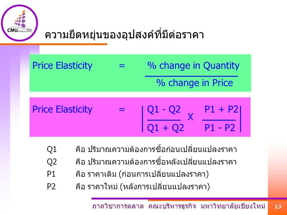 ภาควิชาการตลาด คณะบริหารธุรกิจ มหาวิทยาลัยเชียงใหม่ 13 Price Elasticity=Q1 - Q2P1 + P2 Q1 + Q2P1 - P2 X Q1คือ ปริมาณความต้องการซื้อก่อนเปลี่ยนแปลงราคา