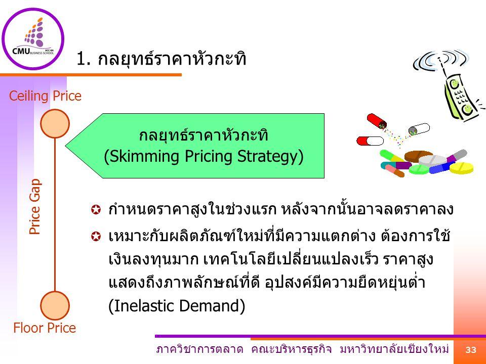 ภาควิชาการตลาด คณะบริหารธุรกิจ มหาวิทยาลัยเชียงใหม่ 33 กลยุทธ์ราคาหัวกะทิ (Skimming Pricing Strategy) 1. กลยุทธ์ราคาหัวกะทิ  กำหนดราคาสูงในช่วงแรก หล