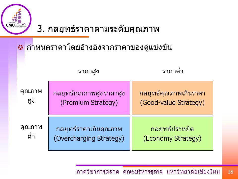 ภาควิชาการตลาด คณะบริหารธุรกิจ มหาวิทยาลัยเชียงใหม่ 35 กลยุทธ์คุณภาพสูง ราคาสูง (Premium Strategy) กลยุทธ์ราคาเกินคุณภาพ (Overcharging Strategy) กลยุท