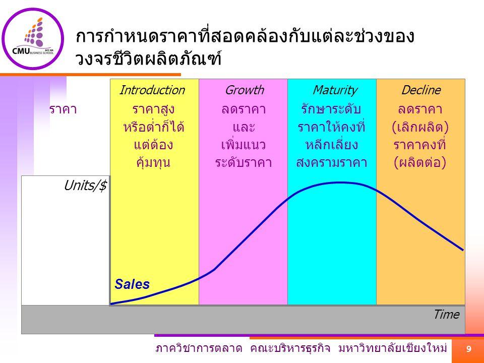 ภาควิชาการตลาด คณะบริหารธุรกิจ มหาวิทยาลัยเชียงใหม่ 9 DeclineMaturityGrowthIntroduction Units/$ Time Sales การกำหนดราคาที่สอดคล้องกับแต่ละช่วงของ วงจร