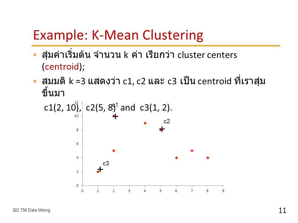 11 322 756 Data Mining Example: K-Mean Clustering  สุ่มค่าเริ่มต้น จำนวน k ค่า เรียกว่า cluster centers (centroid);  สมมติ k =3 แสดงว่า c1, c2 และ c