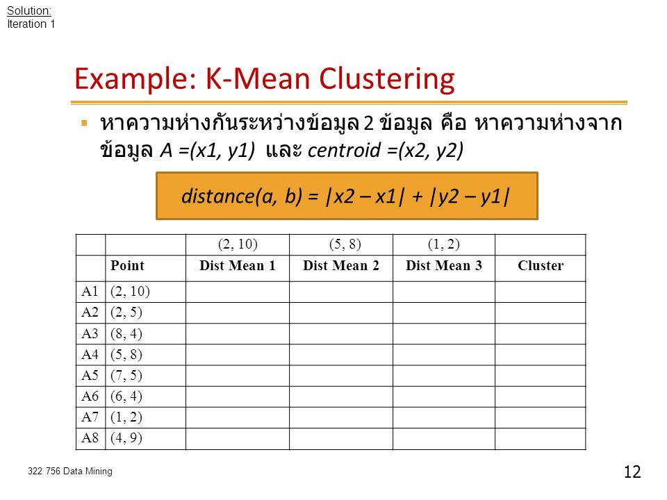 12 322 756 Data Mining Example: K-Mean Clustering  หาความห่างกันระหว่างข้อมูล 2 ข้อมูล คือ หาความห่างจาก ข้อมูล A =(x1, y1) และ centroid =(x2, y2) (2