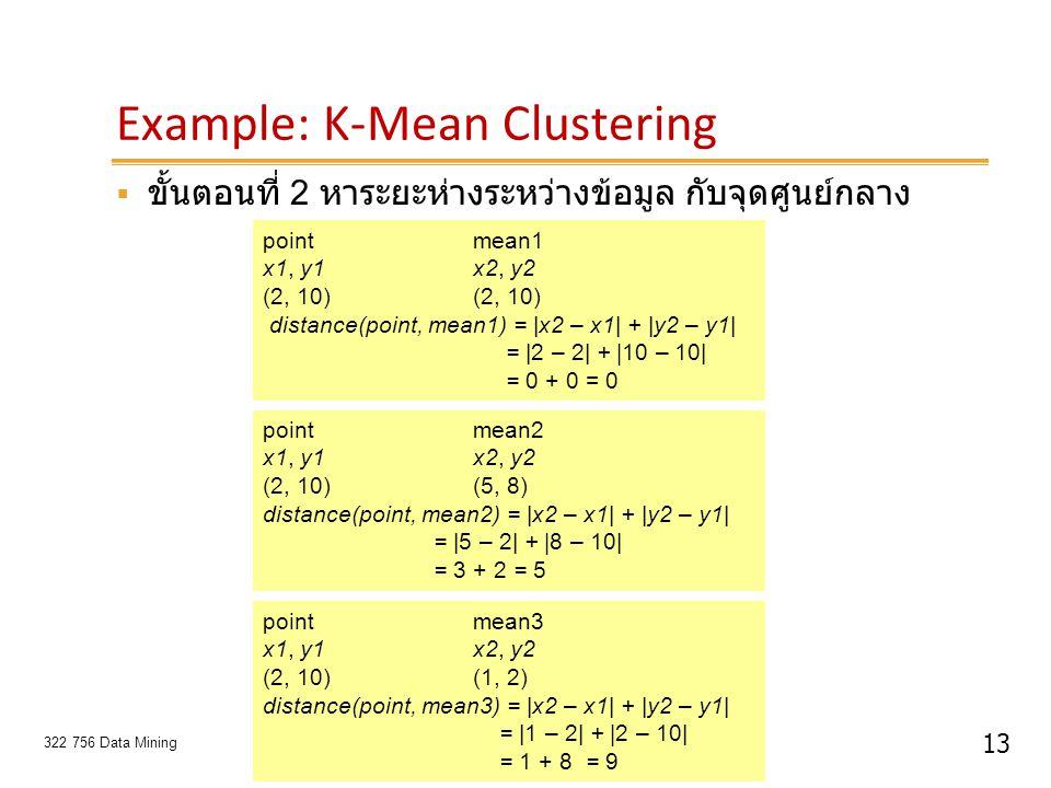13 322 756 Data Mining Example: K-Mean Clustering  ขั้นตอนที่ 2 หาระยะห่างระหว่างข้อมูล กับจุดศูนย์กลาง pointmean1 x1, y1x2, y2 (2, 10) distance(poin