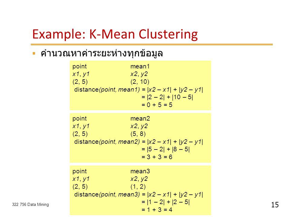 15 322 756 Data Mining Example: K-Mean Clustering  คำนวณหาค่าระยะห่างทุกข้อมูล pointmean1 x1, y1x2, y2 (2, 5) (2, 10) distance(point, mean1) = |x2 –