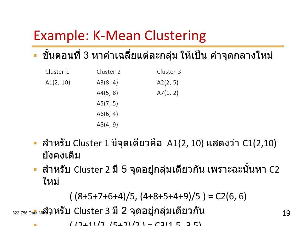 19 322 756 Data Mining Example: K-Mean Clustering  ขั้นตอนที่ 3 หาค่าเฉลี่ยแต่ละกลุ่ม ให้เป็น ค่าจุดกลางใหม่  สำหรับ Cluster 1 มีจุดเดียวคือ A1(2, 1