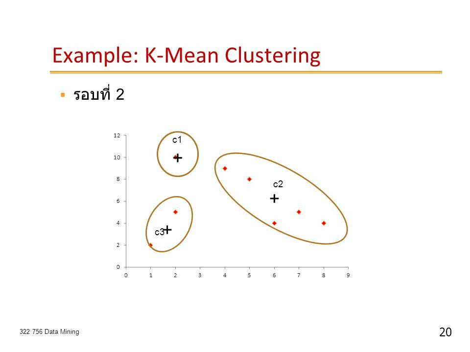 20 322 756 Data Mining Example: K-Mean Clustering + + c1 c2 c3 +  รอบที่ 2