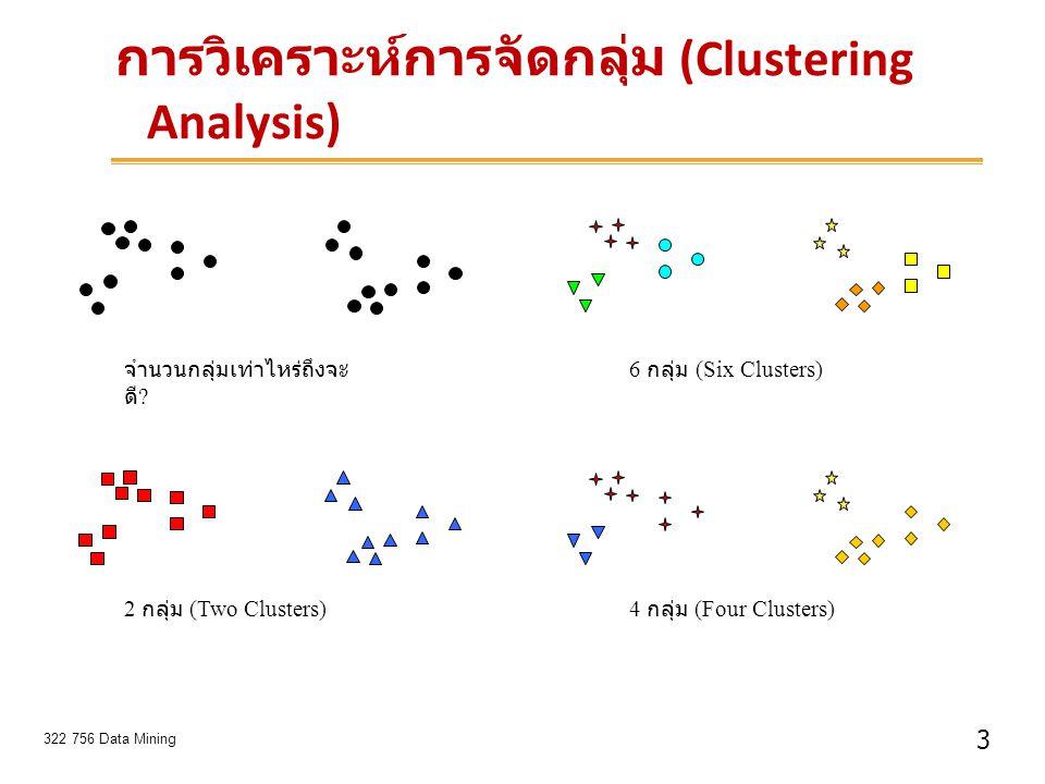 3 322 756 Data Mining การวิเคราะห์การจัดกลุ่ม (Clustering Analysis) จำนวนกลุ่มเท่าไหร่ถึงจะ ดี ? 4 กลุ่ม (Four Clusters)2 กลุ่ม (Two Clusters) 6 กลุ่ม