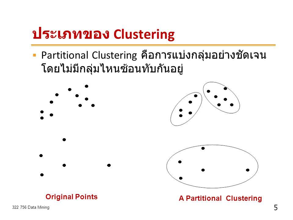 5 322 756 Data Mining ประเภทของ Clustering  Partitional Clustering คือการแบ่งกลุ่มอย่างชัดเจน โดยไม่มีกลุ่มไหนซ้อนทับกันอยู่ Original Points A Partit