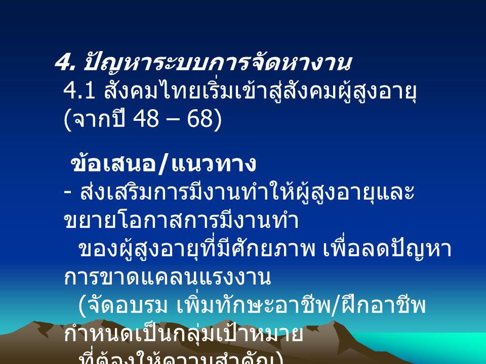 4. ปัญหาระบบการจัดหางาน 4.1 สังคมไทยเริ่มเข้าสู่สังคมผู้สูงอายุ ( จากปี 48 – 68) ข้อเสนอ / แนวทาง - ส่งเสริมการมีงานทำให้ผู้สูงอายุและ ขยายโอกาสการมีง