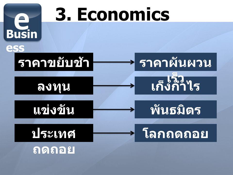 3. Economics e Busin ess ลงทุนเก็งกำไร ราคาขยับช้าราคาผันผวน เร็ว แข่งขันพันธมิตร ประเทศ ถดถอย โลกถดถอย
