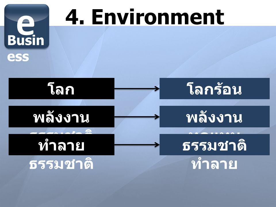 4. Environment e Busin ess พลังงาน ธรรมชาติ พลังงาน ทดแทน โลกโลกร้อน ทำลาย ธรรมชาติ ธรรมชาติ ทำลาย