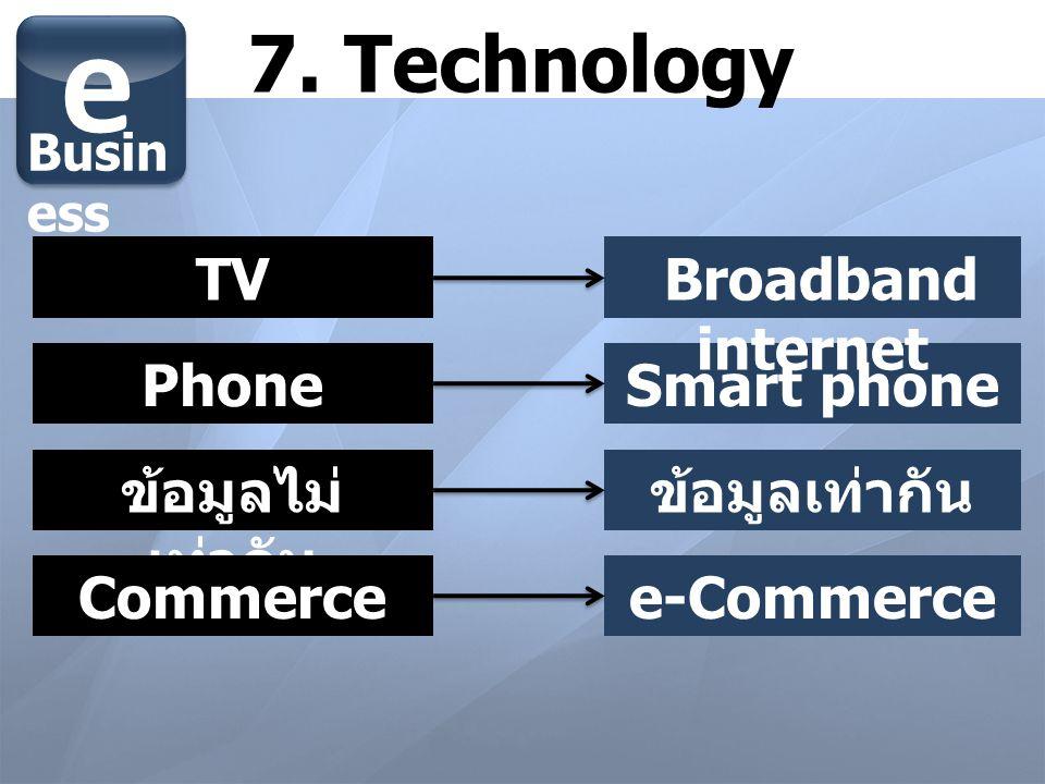 7. Technology e Busin ess PhoneSmart phone TV Broadband internet ข้อมูลไม่ เท่ากัน ข้อมูลเท่ากัน Commercee-Commerce