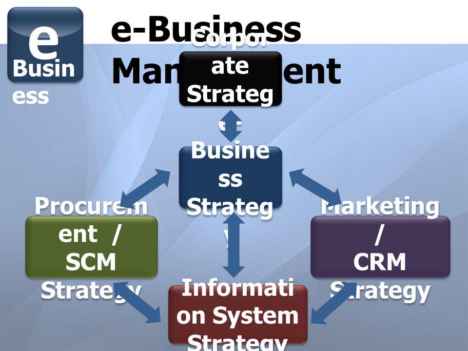 แผนการเรียน 01 Introduction 02Information system 03e-Commerce (1) 04e-Commerce (2) 05e-Business strategy 06Supply chain management 07e-Procurement 08e-Marketing (1) 09e-Marketing (2) 10Customer relationship management 11Implementation 12Group presentation e Busin ess