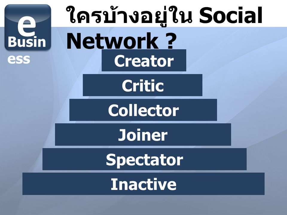 e Busin ess ใครบ้างอยู่ใน Social Network ? Spectator Inactive Joiner Collector Critic Creator