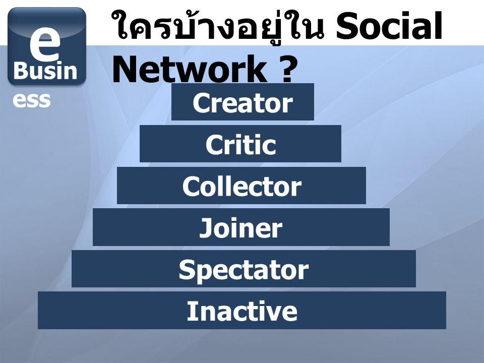 2. Politics e Busin ess ไม่สนใจมีส่วนร่วม ม็อบม็อบ Social Network NobodyIdol
