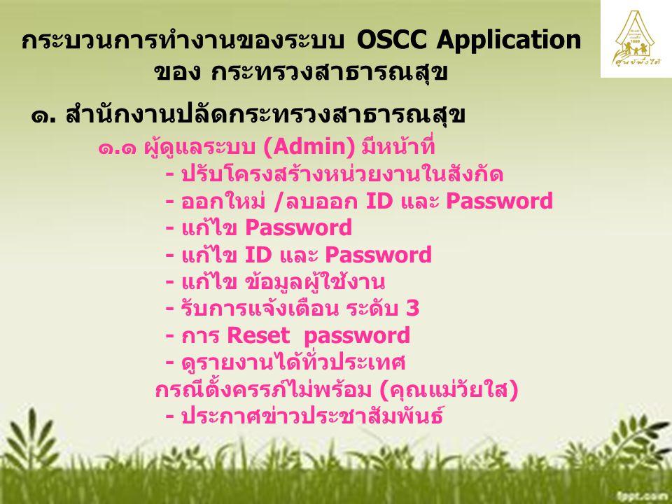 1152 กระบวนการทำงานของระบบ OSCC Application ของ กระทรวงสาธารณสุข ๑. สำนักงานปลัดกระทรวงสาธารณสุข ๑.๑ ผู้ดูแลระบบ (Admin) มีหน้าที่ - ปรับโครงสร้างหน่ว