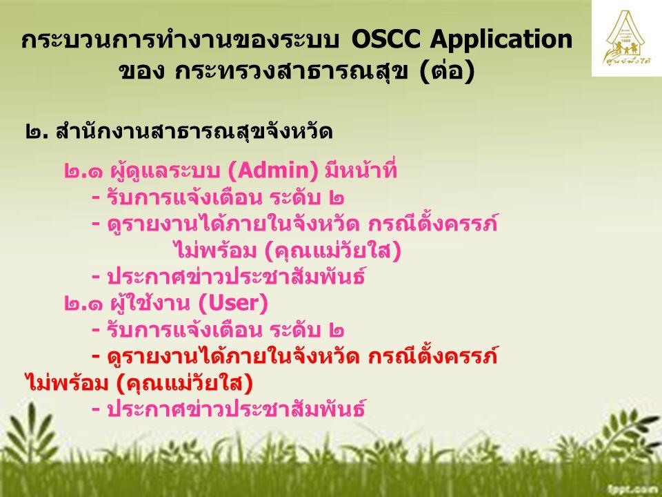 1152 กระบวนการทำงานของระบบ OSCC Application ของ กระทรวงสาธารณสุข (ต่อ) ๒. สำนักงานสาธารณสุขจังหวัด ๒.๑ ผู้ดูแลระบบ (Admin) มีหน้าที่ - รับการแจ้งเตือน