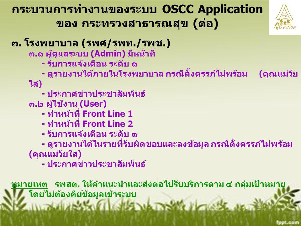 1152 กระบวนการทำงานของระบบ OSCC Application ของ กระทรวงสาธารณสุข (ต่อ) ๓. โรงพยาบาล (รพศ/รพท./รพช.) ๓.๑ ผู้ดูแลระบบ (Admin) มีหน้าที่ - รับการแจ้งเตือ