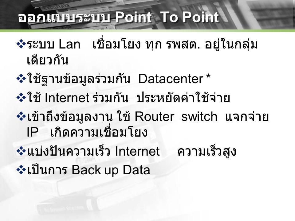 ออกแบบระบบ Point To Point  ระบบ Lan เชื่อมโยง ทุก รพสต. อยู่ในกลุ่ม เดียวกัน  ใช้ฐานข้อมูลร่วมกัน Datacenter *  ใช้ Internet ร่วมกัน ประหยัดค่าใช้จ
