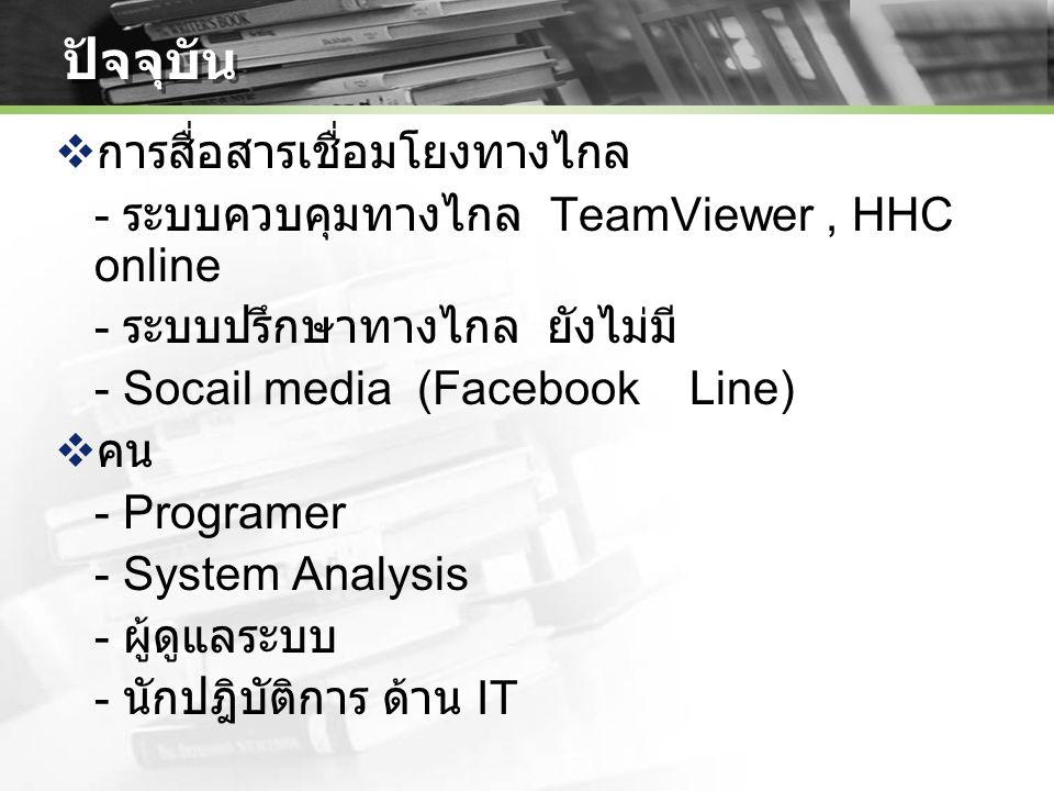 ปัจจุบัน  การสื่อสารเชื่อมโยงทางไกล - ระบบควบคุมทางไกล TeamViewer, HHC online - ระบบปรึกษาทางไกล ยังไม่มี - Socail media (Facebook Line)  คน - Programer - System Analysis - ผู้ดูแลระบบ - นักปฎิบัติการ ด้าน IT